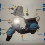 Vespa PX-LML 125-200 Spiegel chrom links
